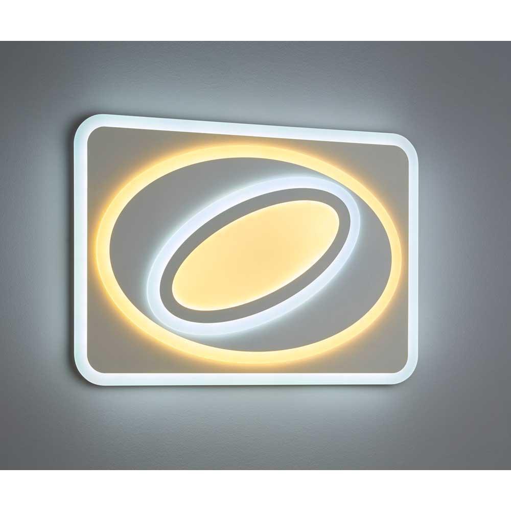 LED svietidlá s diaľkovým ovládaním